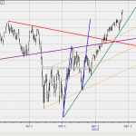 MBO Issue 4 (Mar 2012) S&P Weekly 3 Pushes
