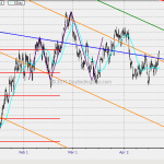MBO Issue 5 (Apr 2012) Euro Forced Upside Breakout