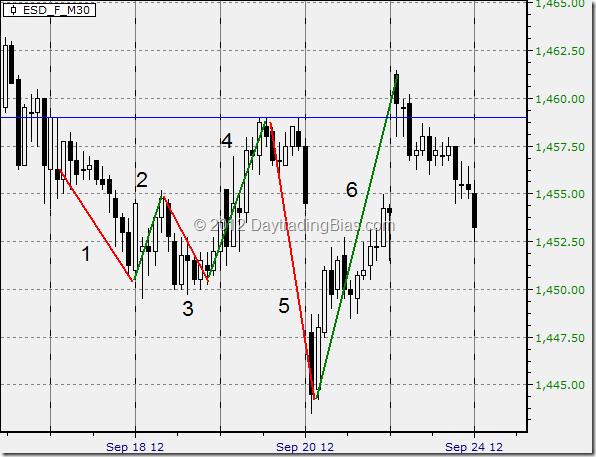 MBI ES Weekly Cycle_20120926_120348