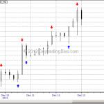 Swing Trend Example 2_20121213_174625