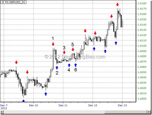 Swing Trend Example_20121212_173357