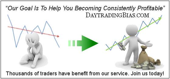 DaytradingBias.com Our Goals