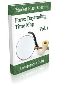 forex_timemap1_3d