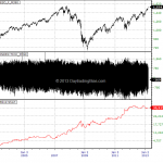 Trading with Tick Index: Blind Short Day Trading Model