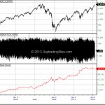 Emini SP Tick Index Blind Short_20130316_231647