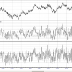 Trading With Tick Index: A Comparison of DTN IQFeed and eSignal NYSE Tick Index
