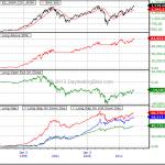 ES Daily Range_20130509_214428