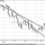 AUDUSD Trend Lines_20130613_143203