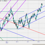 MBO Issue 23 (Oct 2013) US Dollar Inflection Point