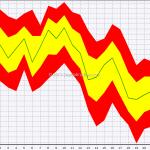Seasonal: S&P 500 In February