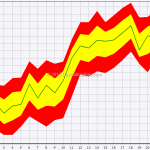 Seasonal: S&P 500 In March