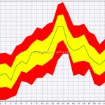 Seasonal: Forex Majors In March