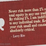 Larry Hite on Money Management