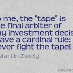Martin Zweig on Money Management