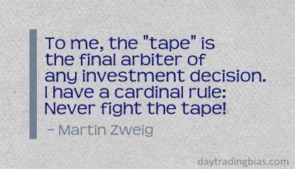 Martin Zweig on Money Management