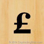 Forex Swing Bias: UK Official Bank Rate Bearish Play (At TraderPlanet)