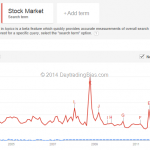 Weekend Humour: John Green vs. Stock Market
