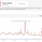 Weekend Humour: John Green vs. Stock Market