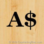 Forex Swing Bias: Aussie Dollar: The 3 Most Important Trading Days (At TraderPlanet)