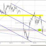 Emini S&P Channel Play Worked Out May 29, 2015