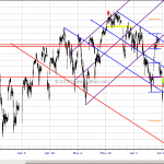 Emini S&P Going Back Down To Former Parking Zone Jun 15, 2015