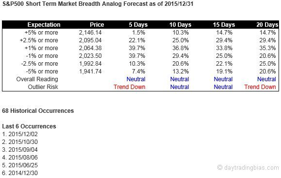 breadth_forecast_20151231