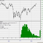 Emini S&P Afterhours Behaviour Part 3 – Distribution Study on AH Range