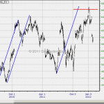 Price Pattern Example_20120129_140222