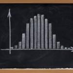 Emini Trading Statistical Bias - DaytradingBias.com