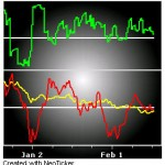 DailyBreadth20130217
