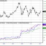 Euro Bear Putting_20130213_122938