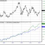 Euro Bull Putting_20130202_232021