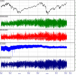 Market Breadth Primer: Advance / Decline Issues Past and Present