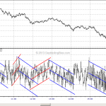 Trading with Tick Index: Recognize the Micro Trend Channels