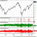 Market Breadth Primer: Advance / Decline Spike Low