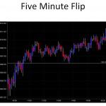 Smilingsynic: Five Minute Flip (FMF)