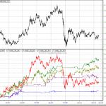 British Pound Volatility Sensitivity And Its Impact