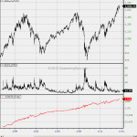 Volatility Snap: VIX Based Always In Trading Model (Signal ID – VSnap)