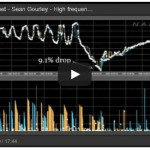 Sean Gourley: High Frequency Trading And The New Algorithmic Ecosystem