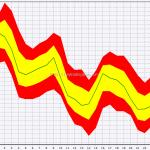 Seasonal: Forex Majors In January