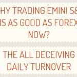 Why Trading Emini S&P Is As Good As Trading Forex Now?
