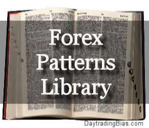forexpatterns