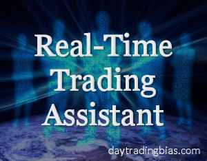 DaytradingBias.com Real-Time Trading Assistant