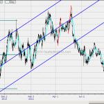 MBO Issue 32 (Aug 2014) Stock Market Correction