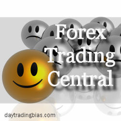 Forex Trading Central