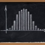 Market Breadth Primer: Advance / Decline Ratio and Advance Issues Percentage Conversion