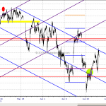 Emini S&P Back Up To Channel Top Again Jun 17, 2015