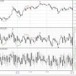 Trading with Tick Index: The Advantages of S&P500 Tick1K Index Over NYSE Tick Index