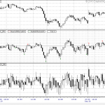 Trading with Tick Index: S&P500 Tick1K Index Mismatch Leading Signals